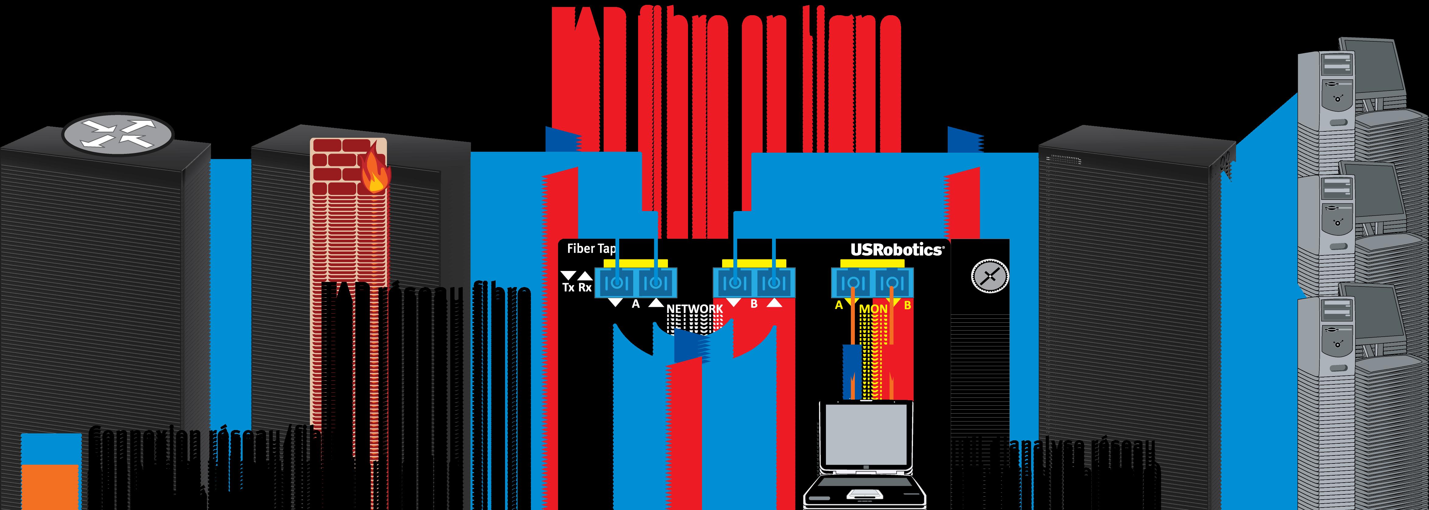Tab Fibre en ligne USR